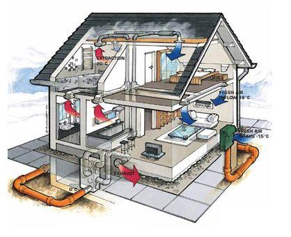 Come scegliere un estrattore d 39 aria calcolatore cubatura for Calcolatore del prezzo della costruzione domestica