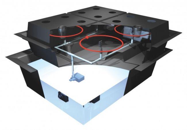 3. Installazione del sistema aeroponico
