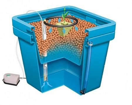 GHE Aquafarm - Sistema Idroponico