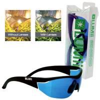 LUMii, gli Occhiali Schermati da Growbox per HPS/CFL/LED