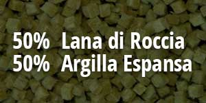 Rockwool & Argilla